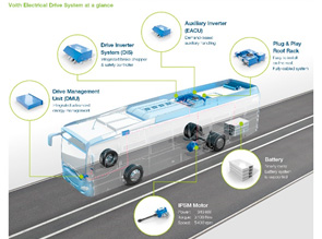 The innovative Voith Electrical Drive System: the next stage in the development of electric transport